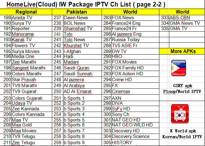 SD  Indian Iptv Apk , Indian Iptv Server With Strong Technical Support